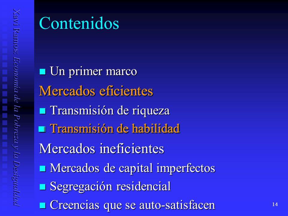 Contenidos Mercados eficientes Mercados eficientes