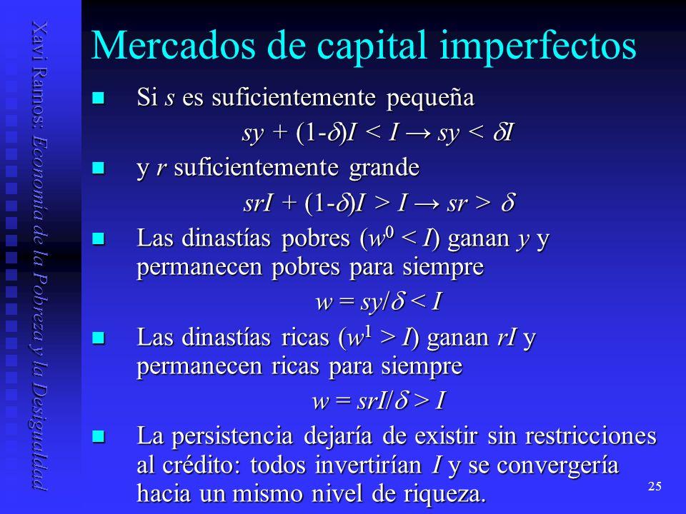 Mercados de capital imperfectos