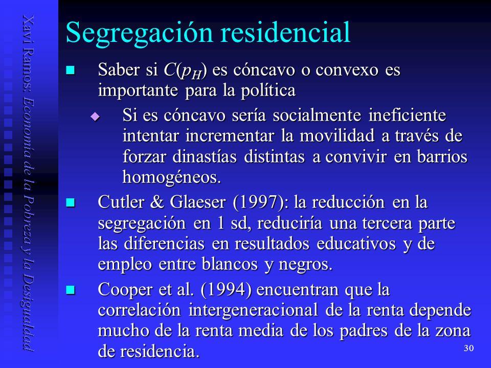 Segregación residencial