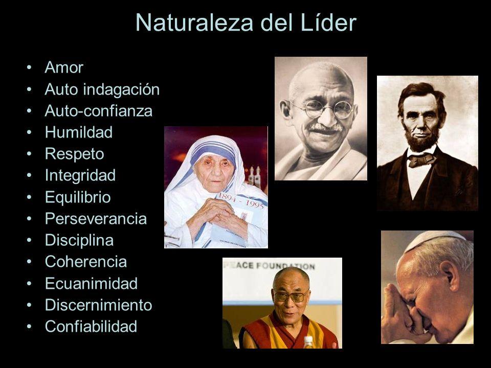 Naturaleza del Líder Amor Auto indagación Auto-confianza Humildad