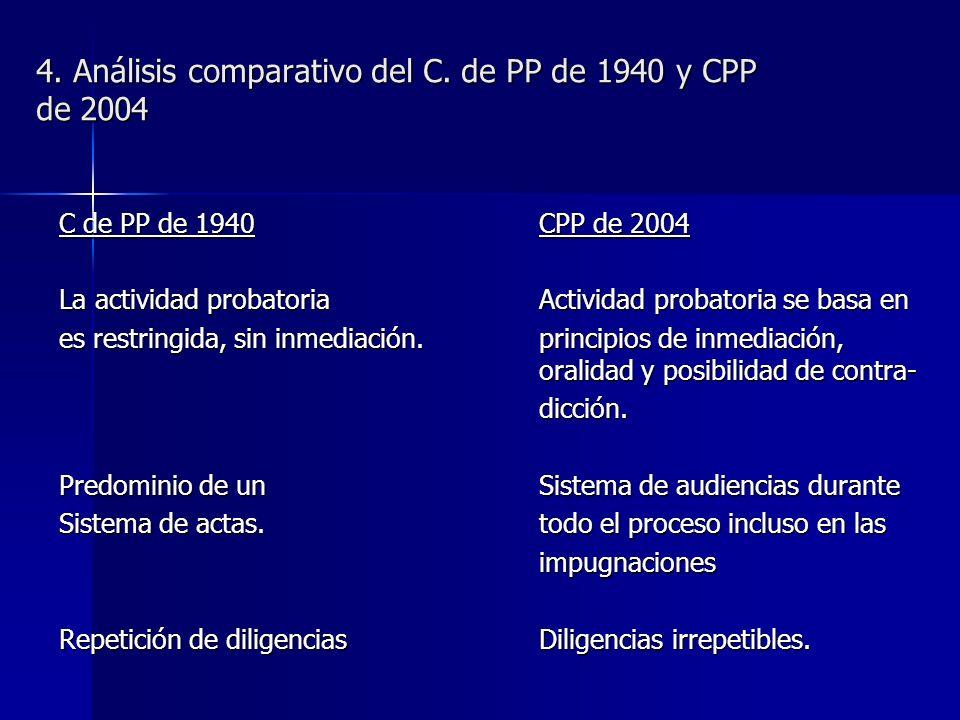 4. Análisis comparativo del C. de PP de 1940 y CPP de 2004
