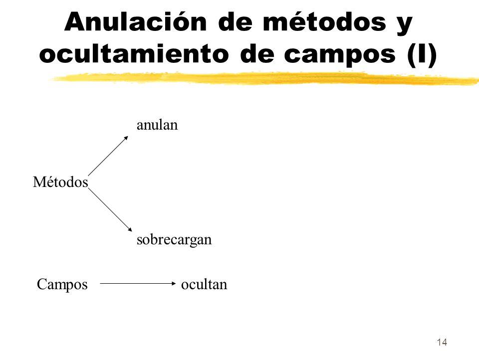 Anulación de métodos y ocultamiento de campos (I)