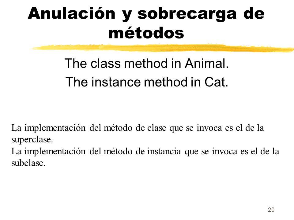 Anulación y sobrecarga de métodos