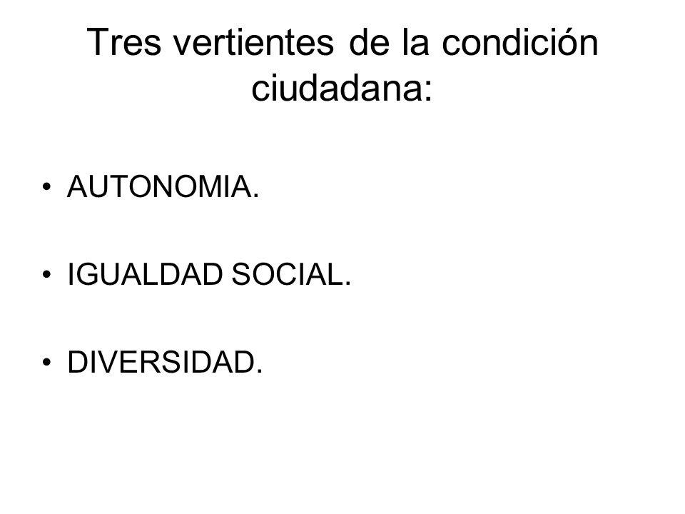 Tres vertientes de la condición ciudadana: