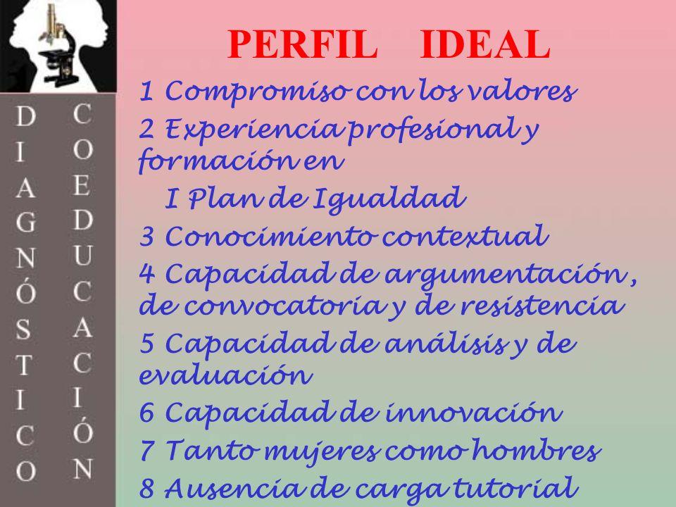 PERFIL IDEAL 1 Compromiso con los valores