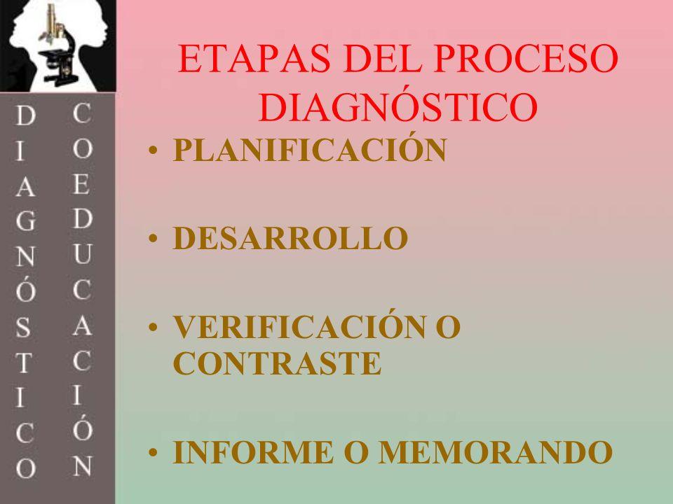 ETAPAS DEL PROCESO DIAGNÓSTICO
