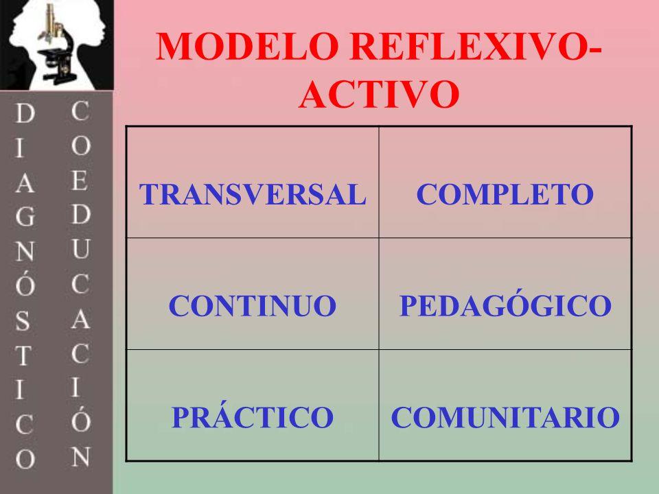 MODELO REFLEXIVO-ACTIVO