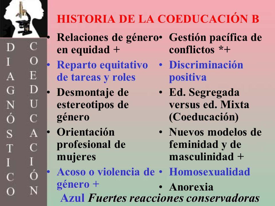 HISTORIA DE LA COEDUCACIÓN B