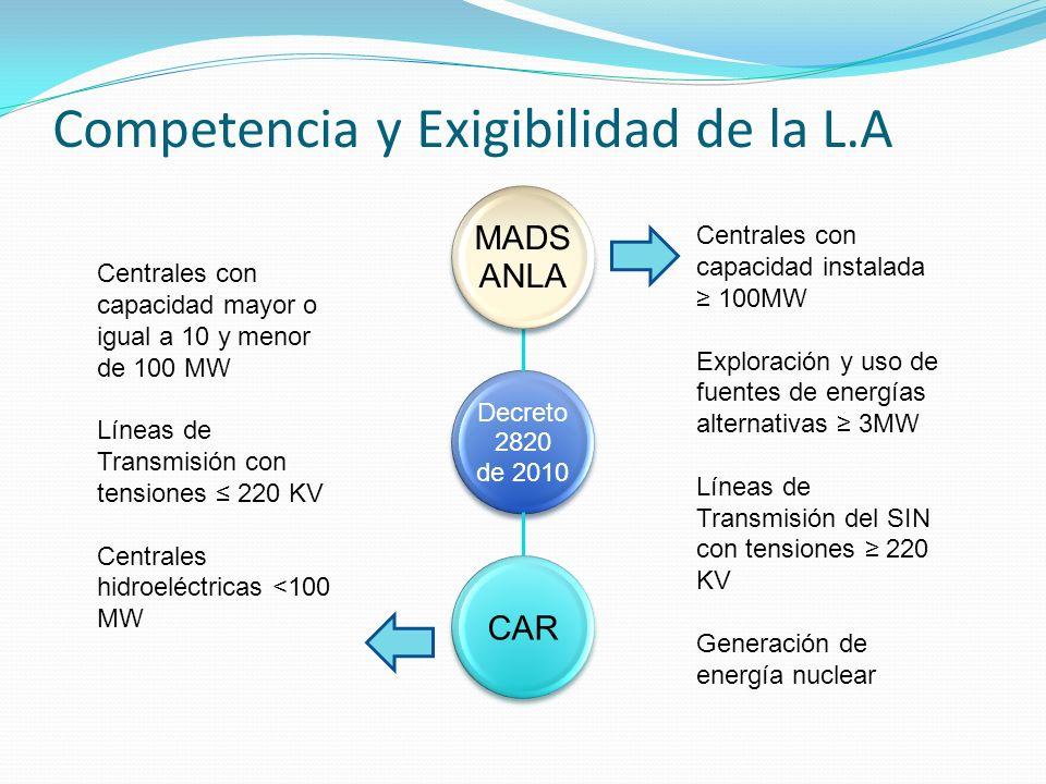 Competencia y Exigibilidad de la L.A