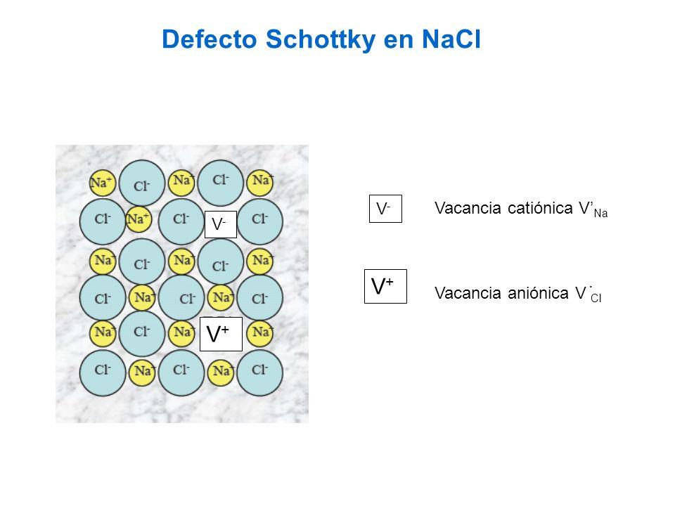 Defecto Schottky en NaCl
