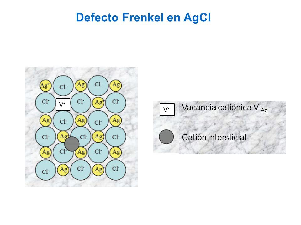 Defecto Frenkel en AgCl