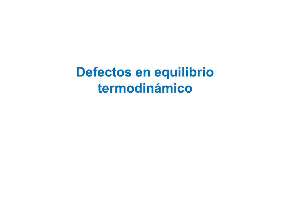 Defectos en equilibrio termodinámico