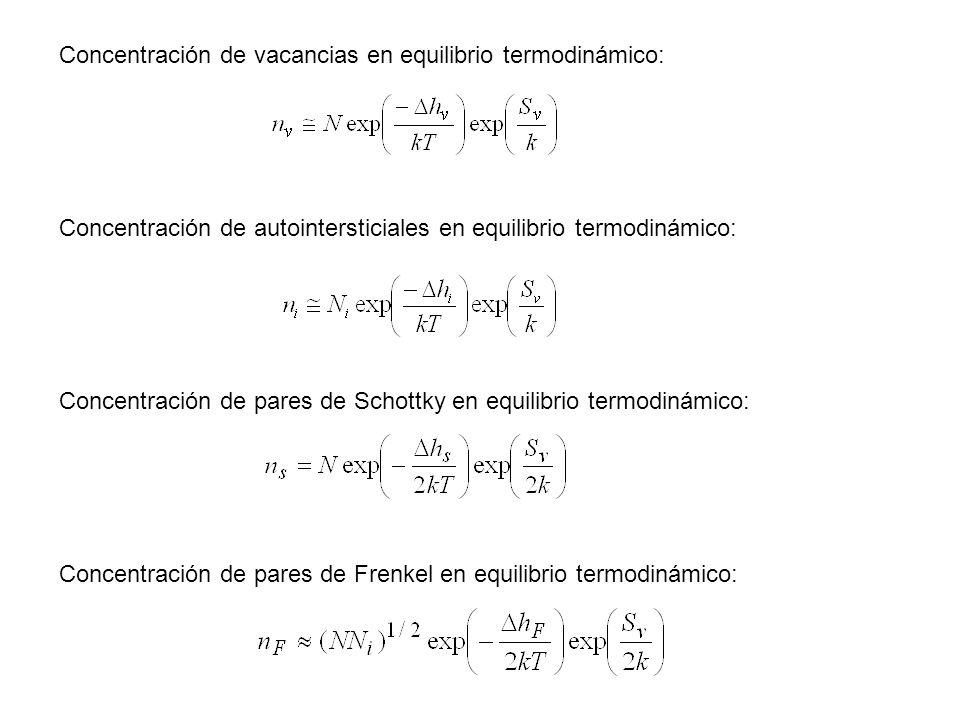Concentración de vacancias en equilibrio termodinámico: