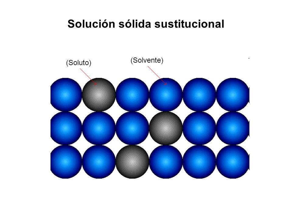 Solución sólida sustitucional