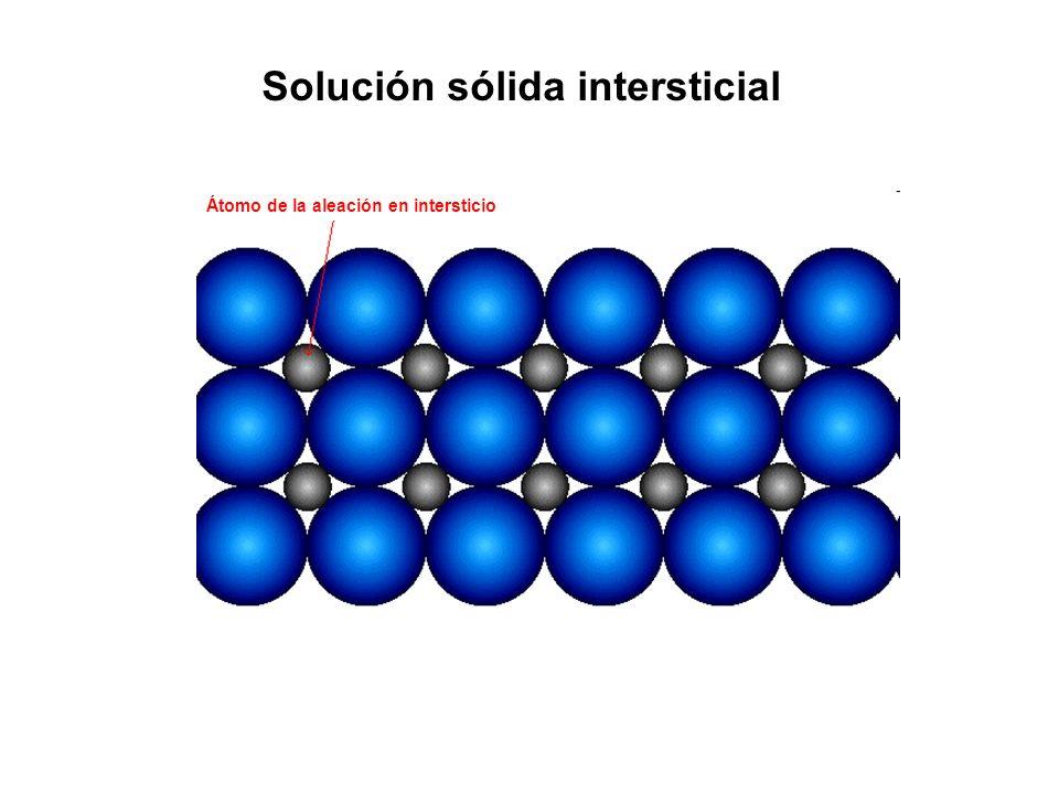 Solución sólida intersticial