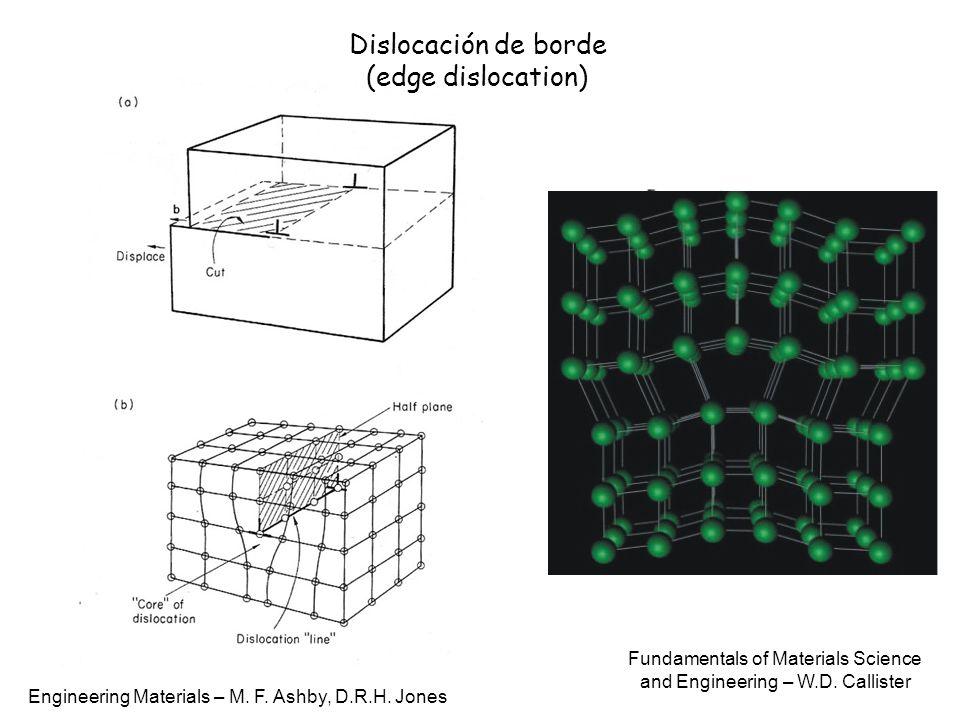 Dislocación de borde (edge dislocation) Núcleo de la dislocación
