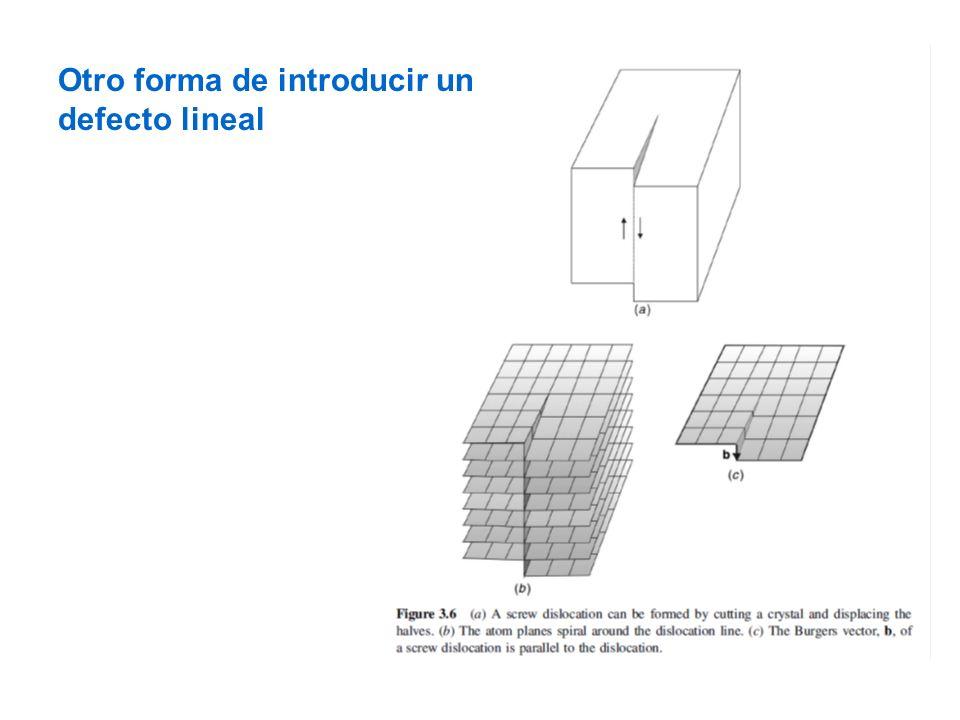 Otro forma de introducir un defecto lineal