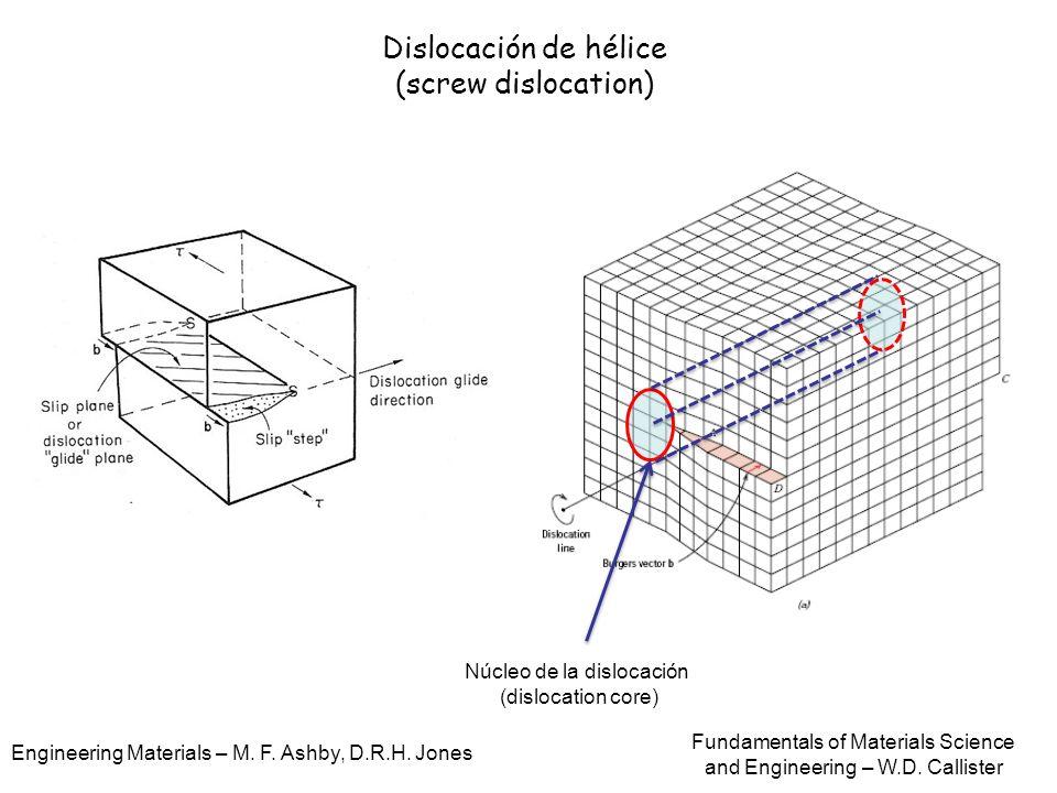 Dislocación de hélice (screw dislocation) Núcleo de la dislocación