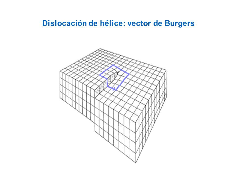 Dislocación de hélice: vector de Burgers