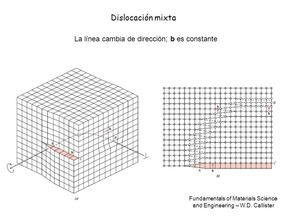 Dislocación mixta La línea cambia de dirección; b es constante