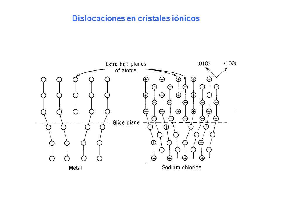 Dislocaciones en cristales iónicos