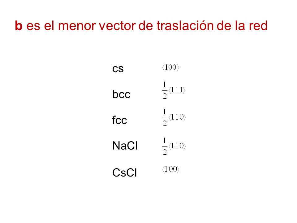 b es el menor vector de traslación de la red