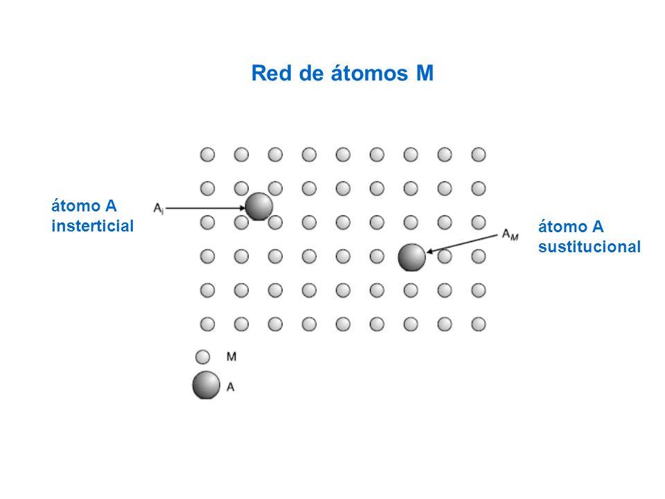 Red de átomos M átomo A insterticial átomo A sustitucional