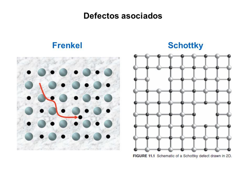 Defectos asociados Frenkel Schottky
