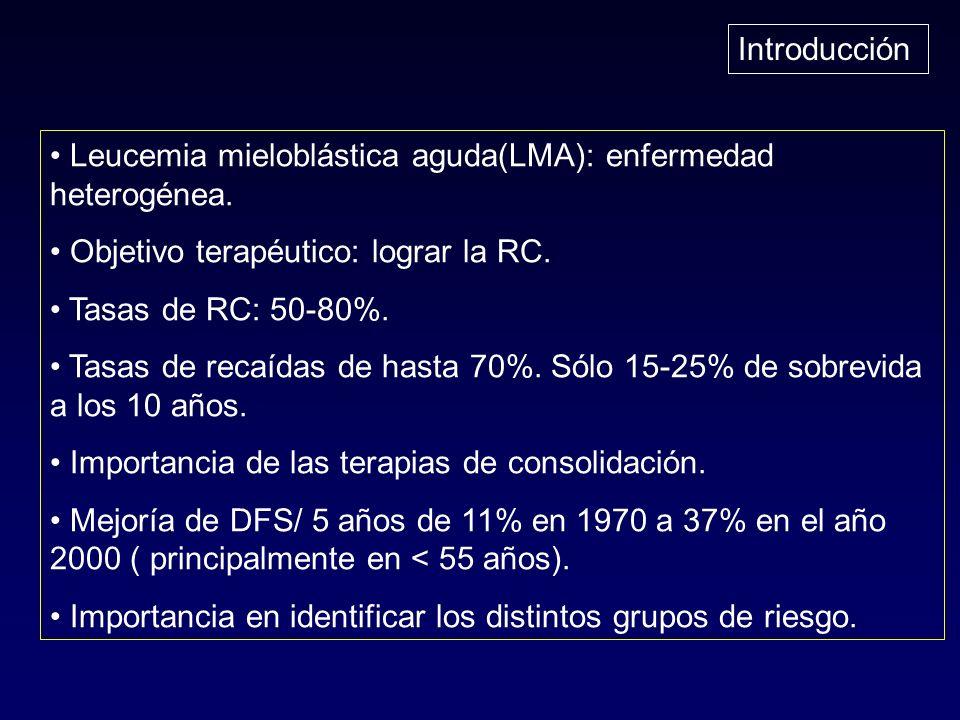 Introducción Leucemia mieloblástica aguda(LMA): enfermedad heterogénea. Objetivo terapéutico: lograr la RC.