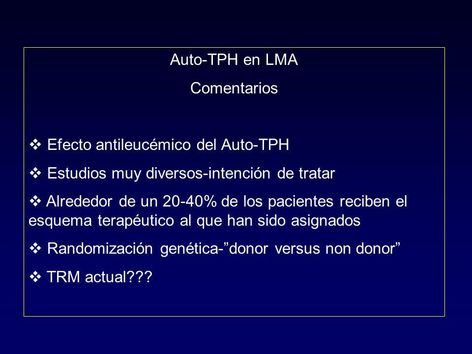 Auto-TPH en LMA Comentarios. Efecto antileucémico del Auto-TPH. Estudios muy diversos-intención de tratar.