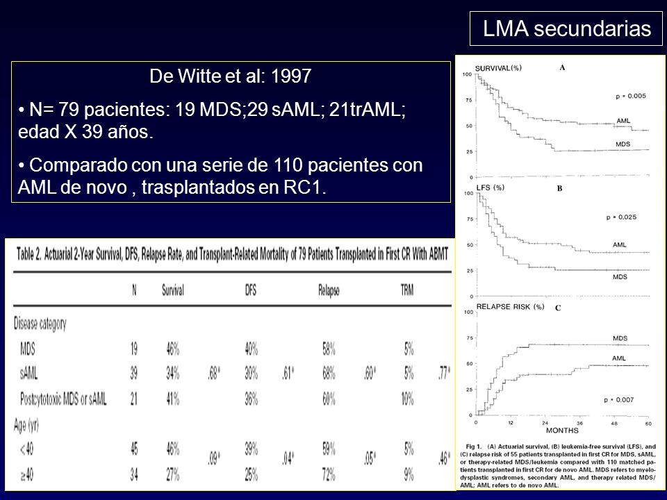 LMA secundarias De Witte et al: 1997