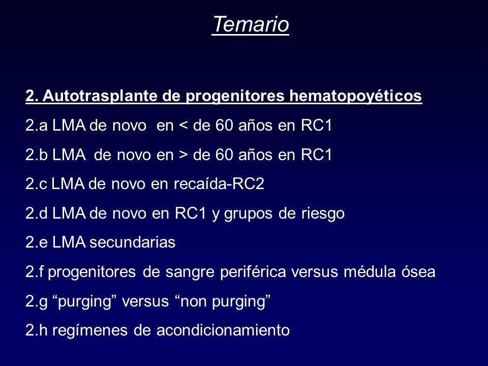 Temario 2. Autotrasplante de progenitores hematopoyéticos