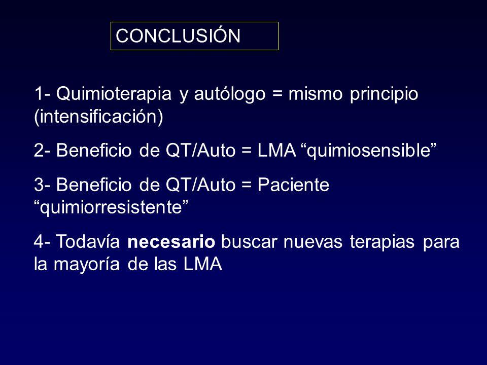 CONCLUSIÓN 1- Quimioterapia y autólogo = mismo principio (intensificación) 2- Beneficio de QT/Auto = LMA quimiosensible