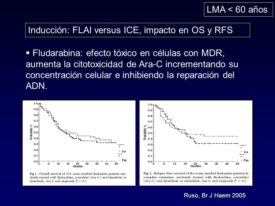Inducción: FLAI versus ICE, impacto en OS y RFS