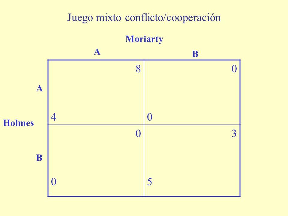 Juego mixto conflicto/cooperación