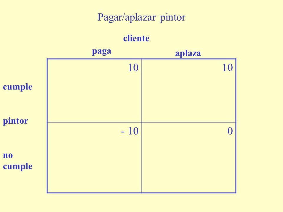 Pagar/aplazar pintor 10 - 10 cliente paga aplaza cumple pintor
