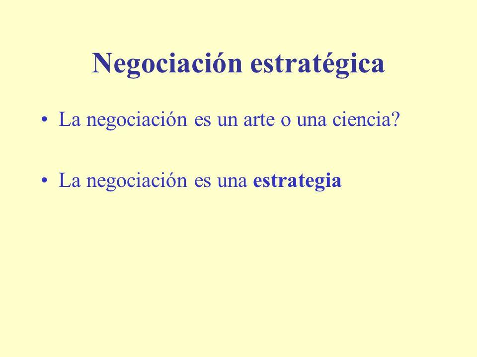Negociación estratégica