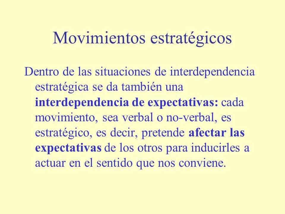 Movimientos estratégicos