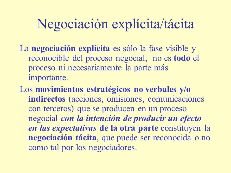 Negociación explícita/tácita