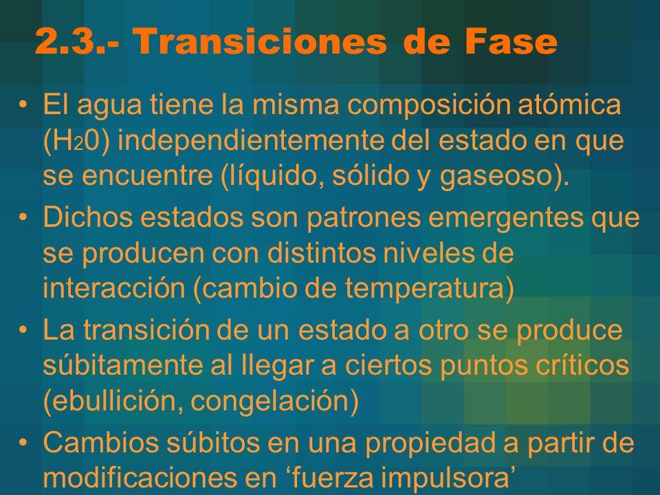 2.3.- Transiciones de Fase