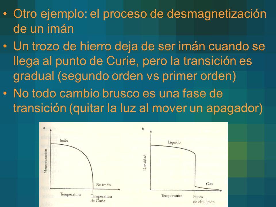 Otro ejemplo: el proceso de desmagnetización de un imán