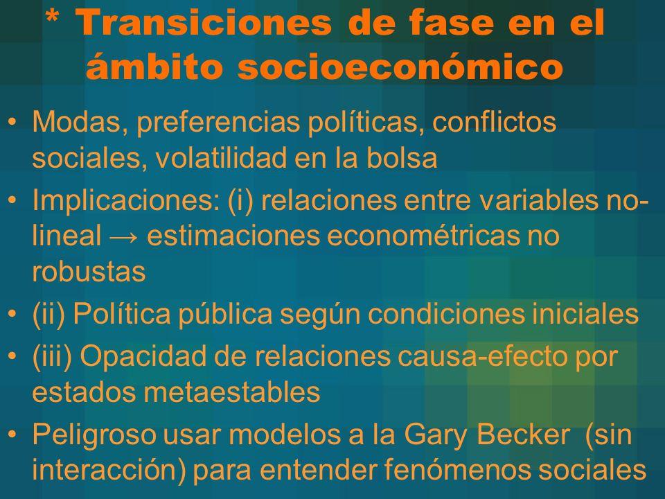 * Transiciones de fase en el ámbito socioeconómico