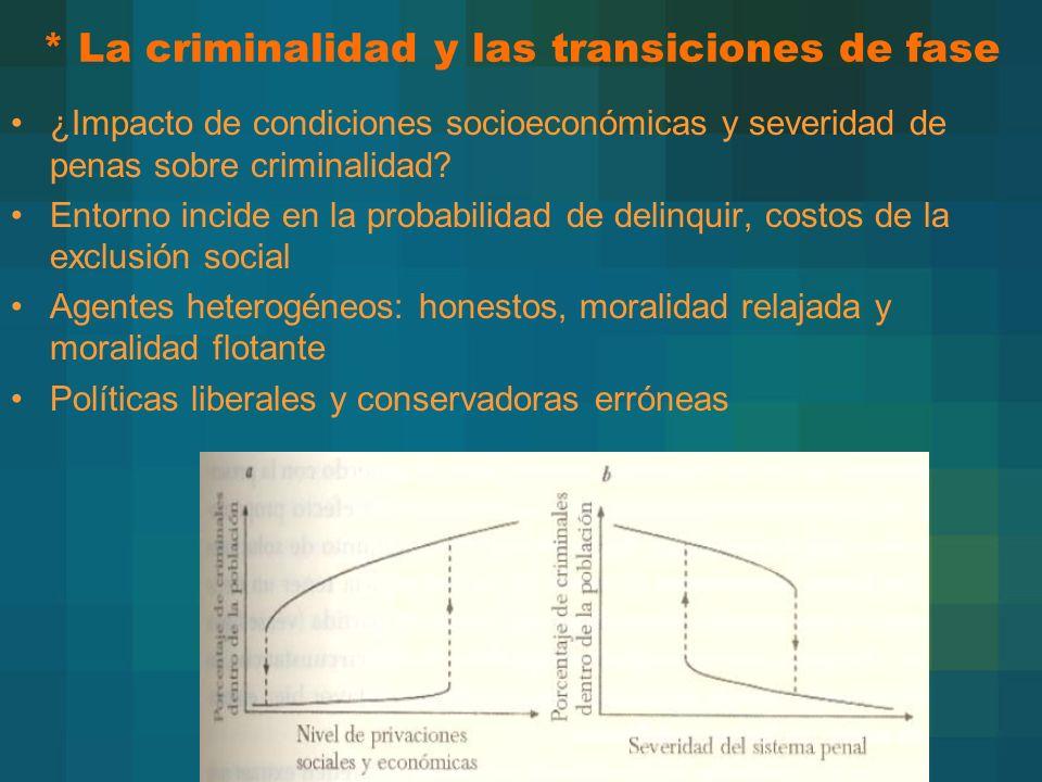 * La criminalidad y las transiciones de fase