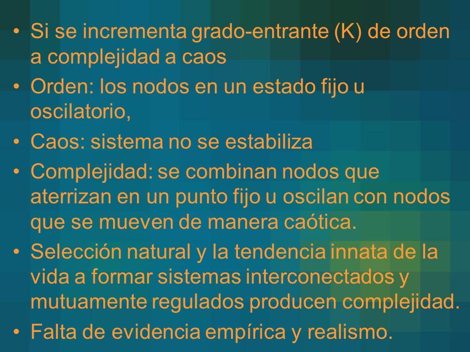 Si se incrementa grado-entrante (K) de orden a complejidad a caos