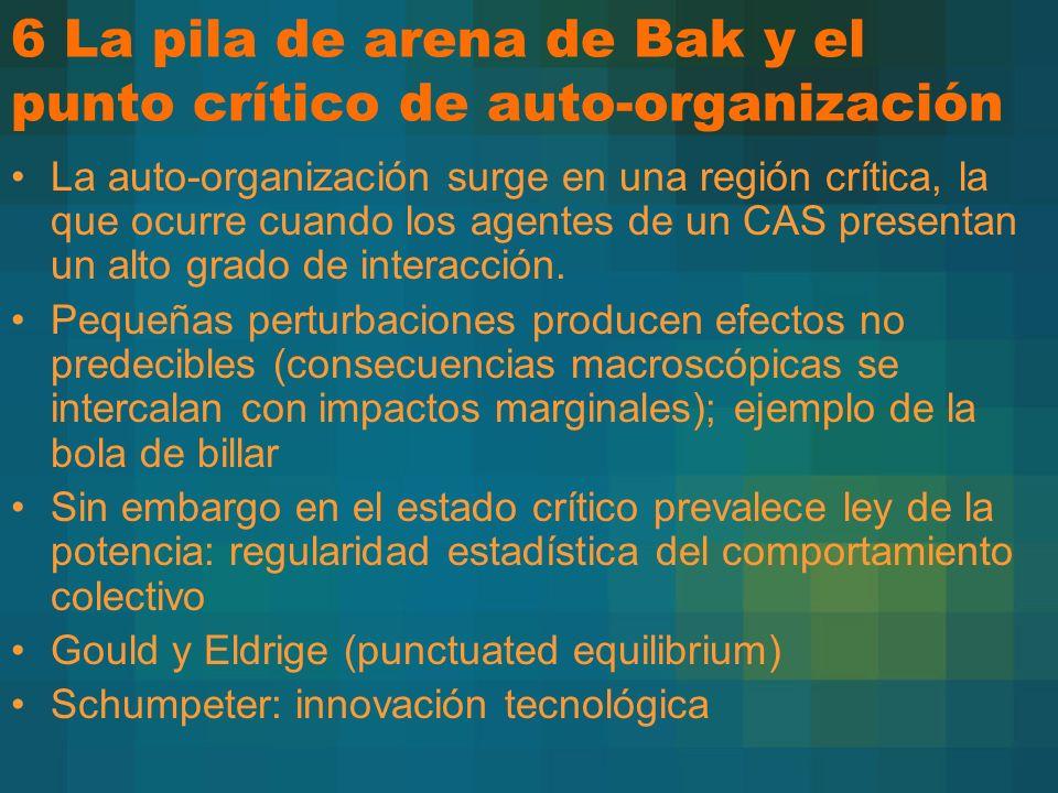 6 La pila de arena de Bak y el punto crítico de auto-organización