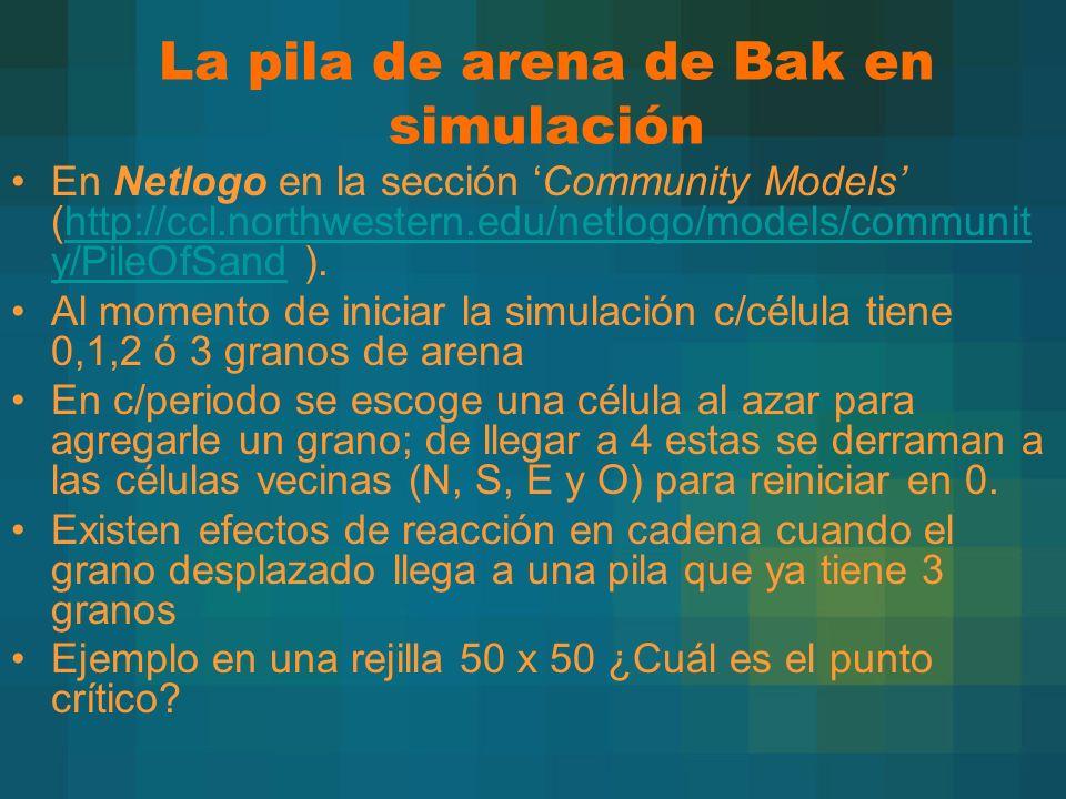 La pila de arena de Bak en simulación