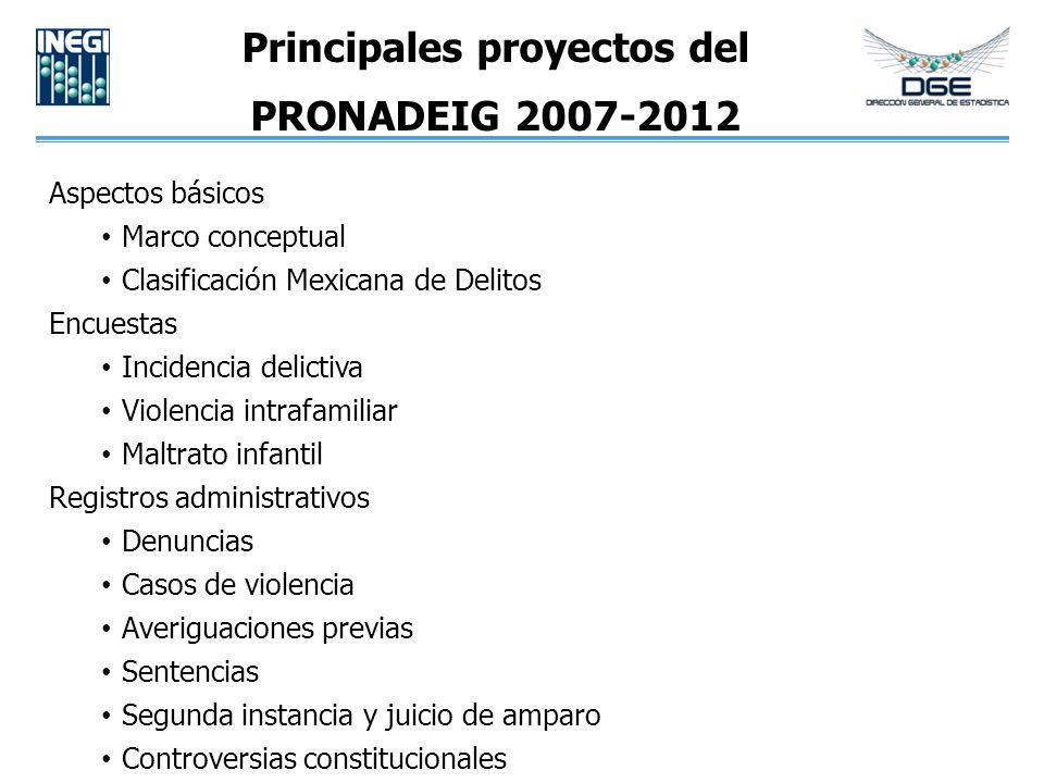 Principales proyectos del