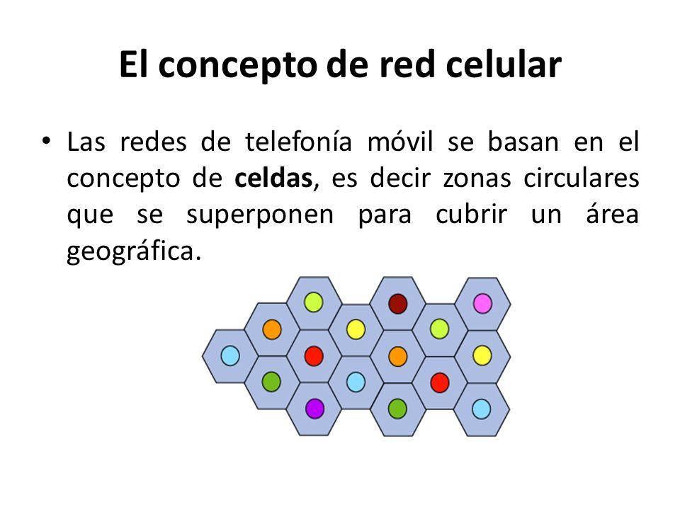 El concepto de red celular