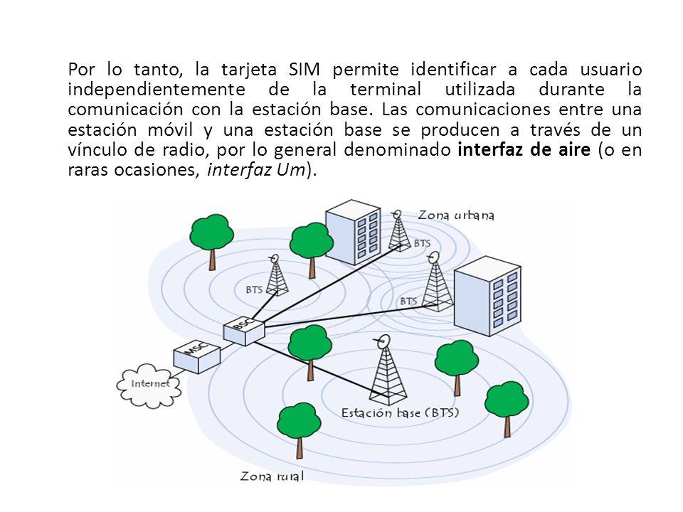 Por lo tanto, la tarjeta SIM permite identificar a cada usuario independientemente de la terminal utilizada durante la comunicación con la estación base.