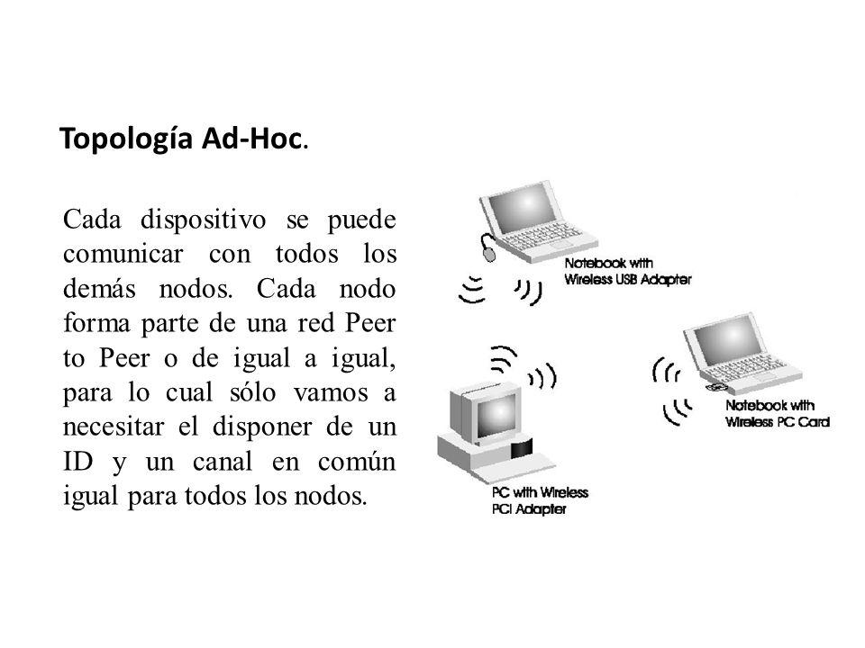 Topología Ad-Hoc.
